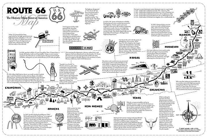 Historic Route 66 Map